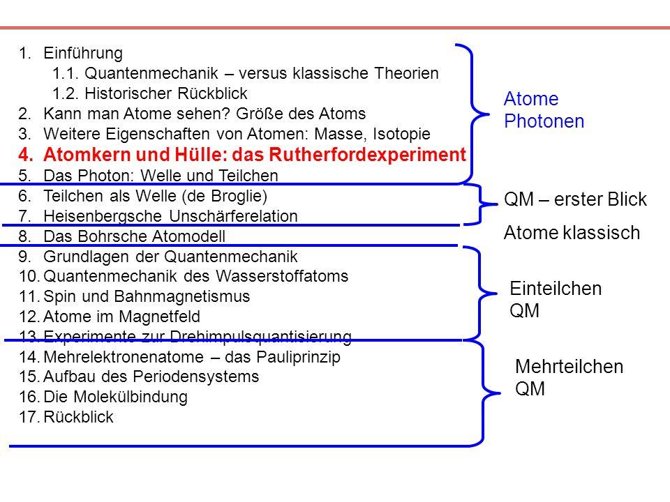 1.Einführung 1.1. Quantenmechanik – versus klassische Theorien 1.2. Historischer Rückblick 2.Kann man Atome sehen? Größe des Atoms 3.Weitere Eigenscha