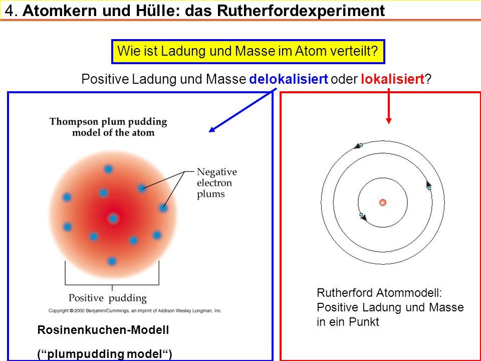 4. Atomkern und Hülle: das Rutherfordexperiment Wie ist Ladung und Masse im Atom verteilt? Positive Ladung und Masse delokalisiert oder lokalisiert? R