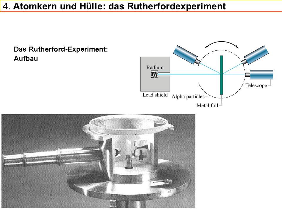 4. Atomkern und Hülle: das Rutherfordexperiment Das Rutherford-Experiment: Aufbau