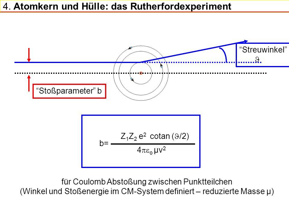 4. Atomkern und Hülle: das Rutherfordexperiment Stoßparameter b Streuwinkel Z 1 Z 2 e 2 cotan ( /2) b= 4 o μv 2 für Coulomb Abstoßung zwischen Punktte