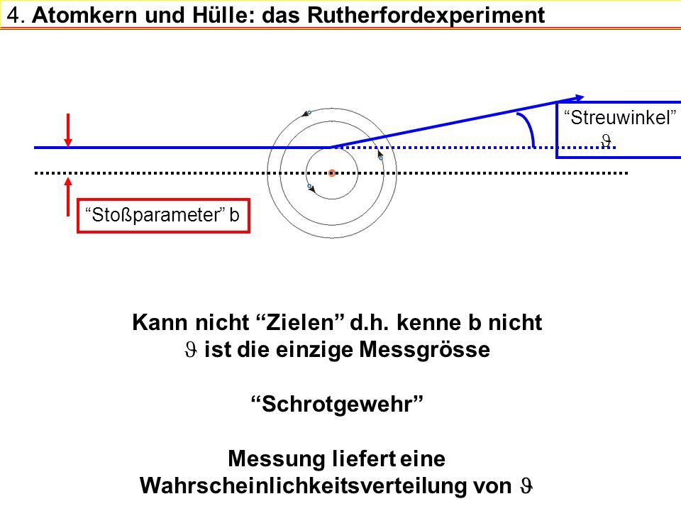 4. Atomkern und Hülle: das Rutherfordexperiment Stoßparameter b Streuwinkel Kann nicht Zielen d.h. kenne b nicht ist die einzige Messgrösse Schrotgewe