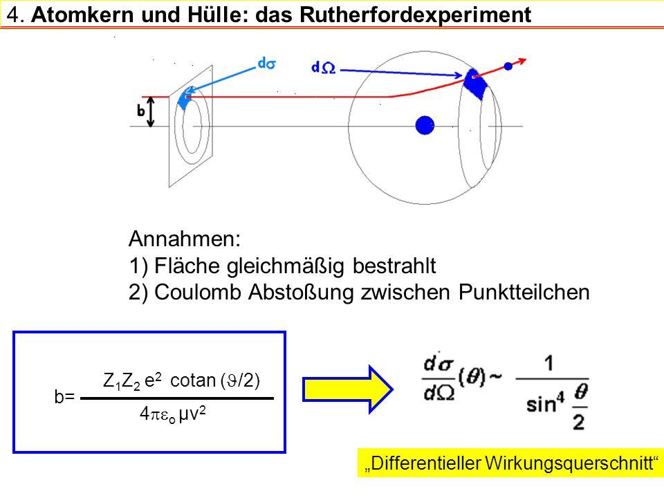 4. Atomkern und Hülle: das Rutherfordexperiment Z 1 Z 2 e 2 cotan ( /2) b= 4 o μv 2 Annahmen: 1) Fläche gleichmäßig bestrahlt 2) Coulomb Abstoßung zwi
