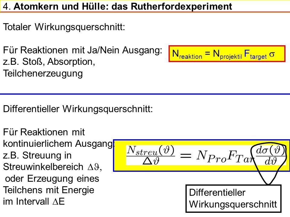 4. Atomkern und Hülle: das Rutherfordexperiment Totaler Wirkungsquerschnitt: Für Reaktionen mit Ja/Nein Ausgang: z.B. Stoß, Absorption, Teilchenerzeug