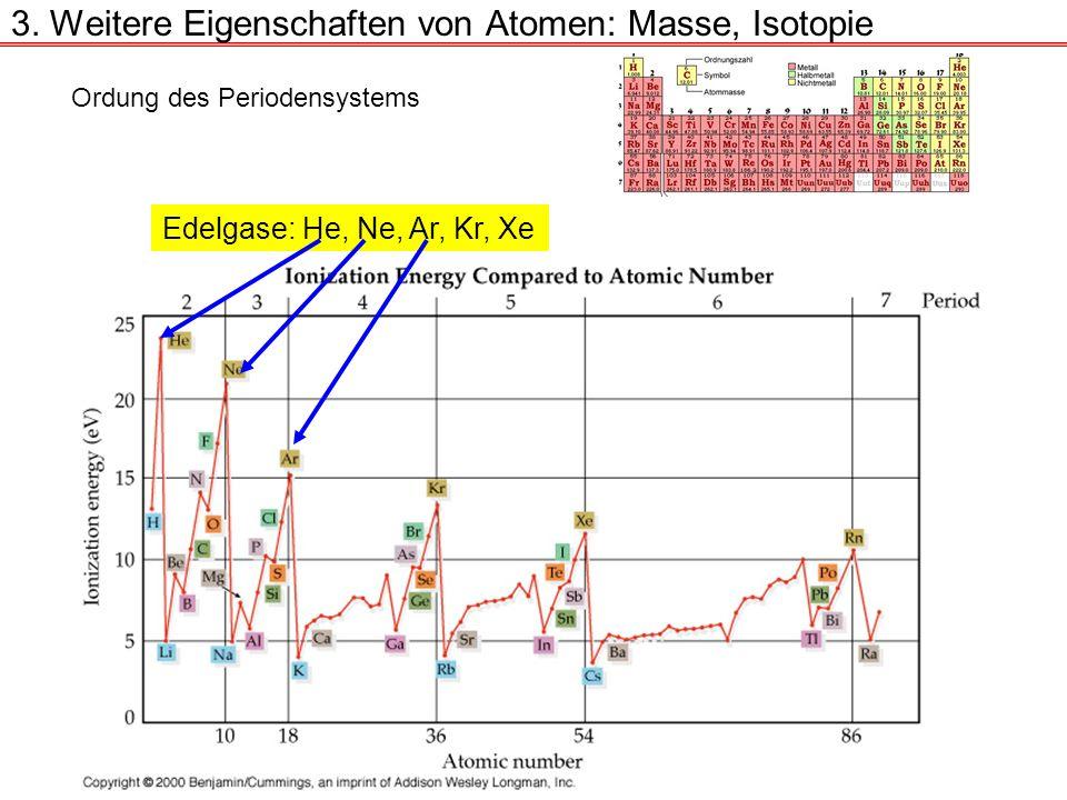 3. Weitere Eigenschaften von Atomen: Masse, Isotopie Ordung des Periodensystems Edelgase: He, Ne, Ar, Kr, Xe