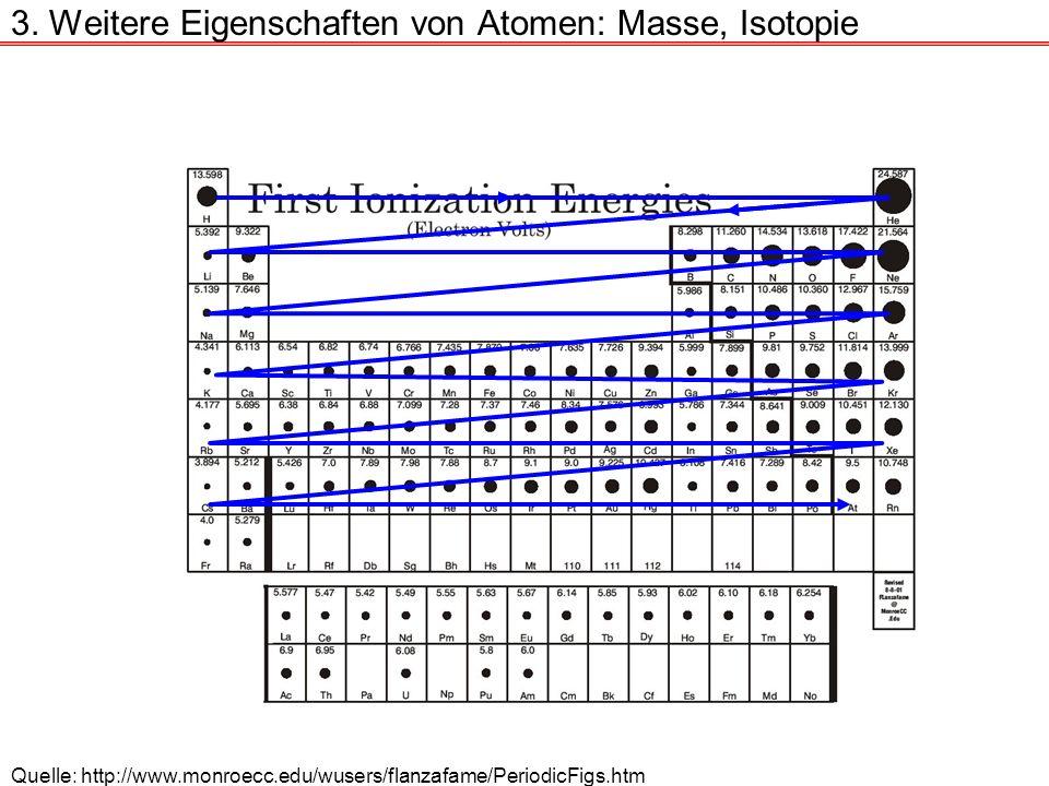3. Weitere Eigenschaften von Atomen: Masse, Isotopie Quelle: http://www.monroecc.edu/wusers/flanzafame/PeriodicFigs.htm