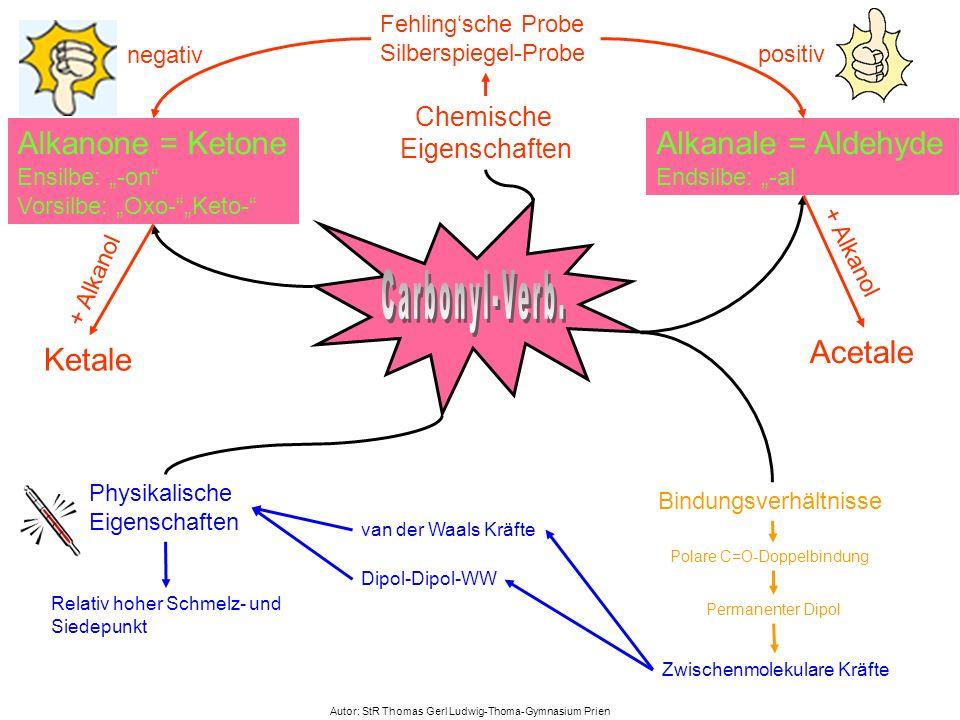 Physikalische Eigenschaften Alkanone = Ketone Ensilbe: -on Vorsilbe: Oxo-Keto- van der Waals Kräfte Chemische Eigenschaften Bindungsverhältnisse Perma