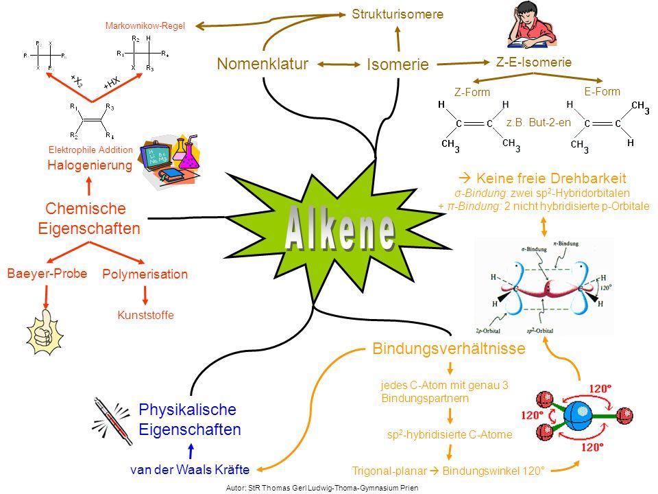 Z-E-Isomerie Strukturisomere Z-Form E-Form Isomerie van der Waals Kräfte Chemische Eigenschaften Baeyer-Probe Halogenierung Elektrophile Addition Phys