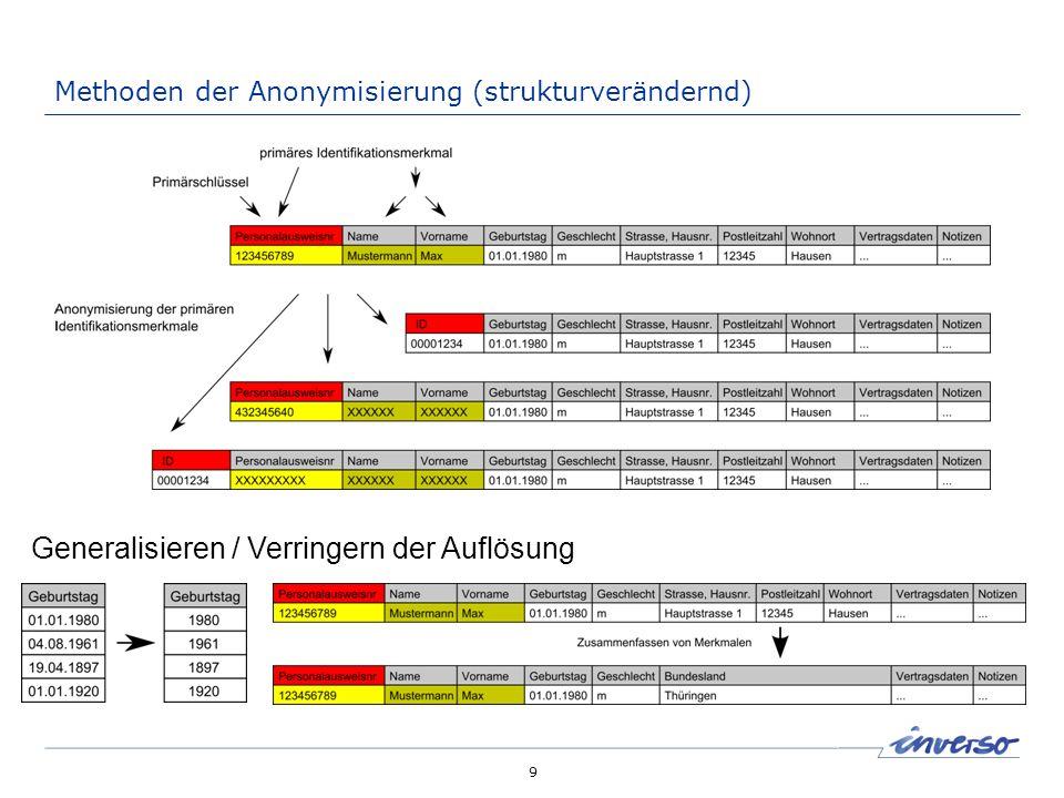 9 Methoden der Anonymisierung (strukturverändernd) Generalisieren / Verringern der Auflösung