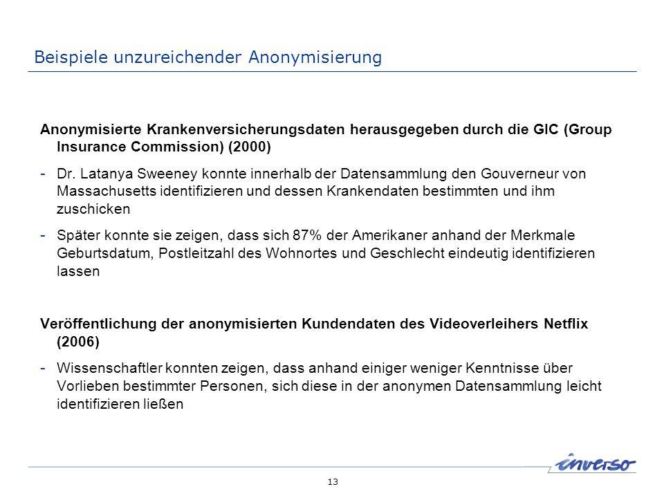13 Beispiele unzureichender Anonymisierung Anonymisierte Krankenversicherungsdaten herausgegeben durch die GIC (Group Insurance Commission) (2000) - D