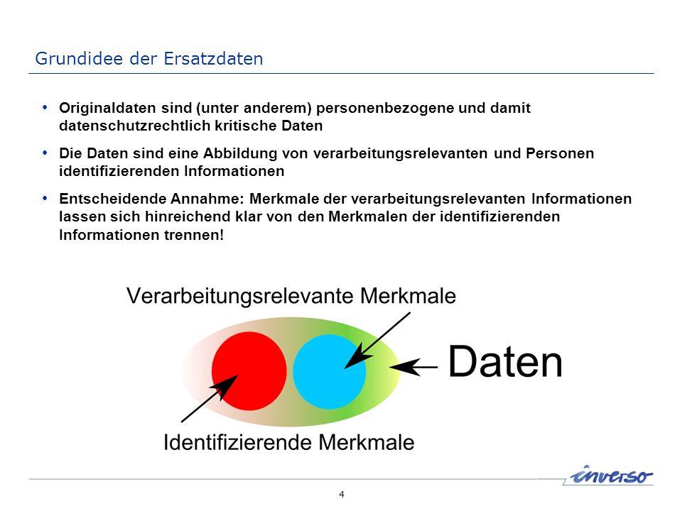 4 Grundidee der Ersatzdaten Originaldaten sind (unter anderem) personenbezogene und damit datenschutzrechtlich kritische Daten Die Daten sind eine Abb