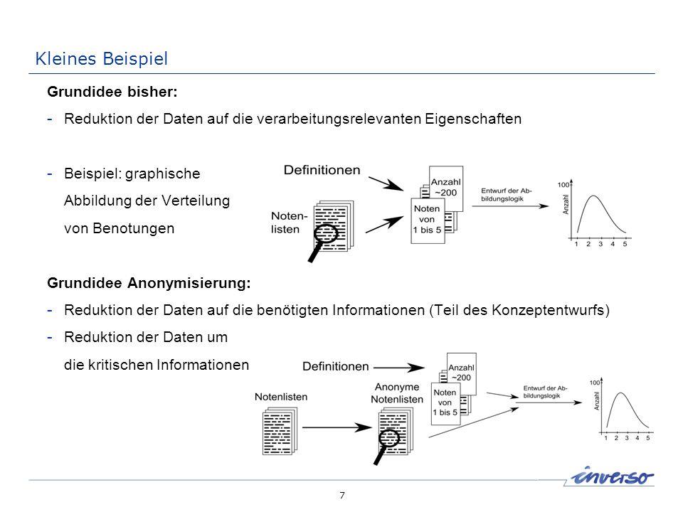 7 Kleines Beispiel Grundidee bisher: - Reduktion der Daten auf die verarbeitungsrelevanten Eigenschaften - Beispiel: graphische Abbildung der Verteilu