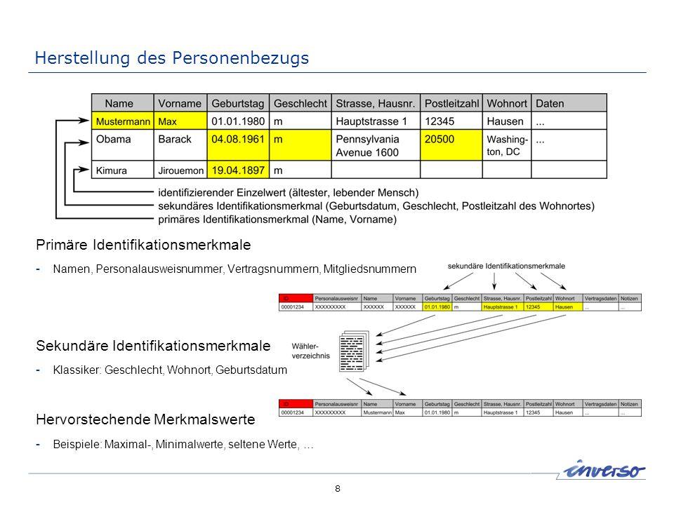 8 Herstellung des Personenbezugs Primäre Identifikationsmerkmale - Namen, Personalausweisnummer, Vertragsnummern, Mitgliedsnummern Sekundäre Identifik