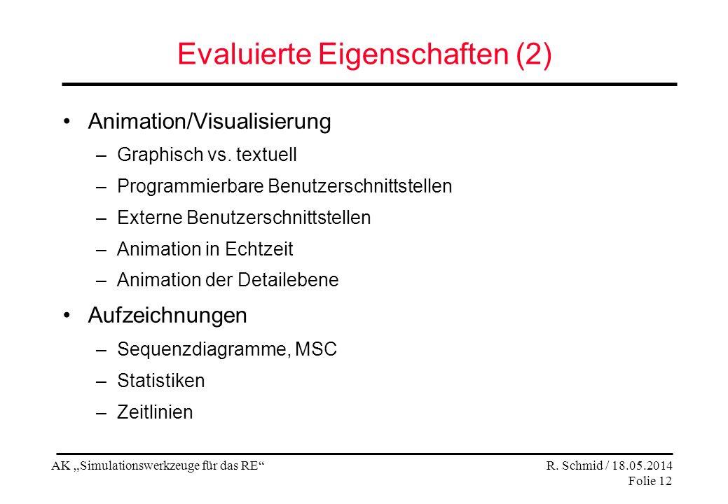 AK Simulationswerkzeuge für das RE R. Schmid / 18.05.2014 Folie 12 Evaluierte Eigenschaften (2) Animation/Visualisierung –Graphisch vs. textuell –Prog