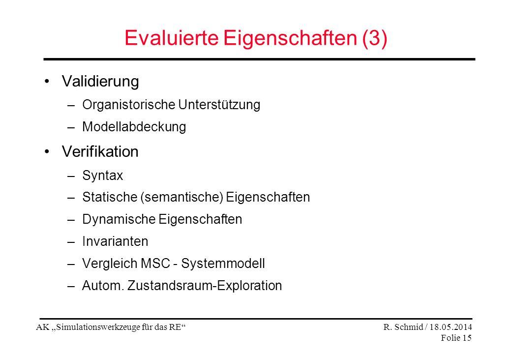 AK Simulationswerkzeuge für das RE R. Schmid / 18.05.2014 Folie 15 Evaluierte Eigenschaften (3) Validierung –Organistorische Unterstützung –Modellabde
