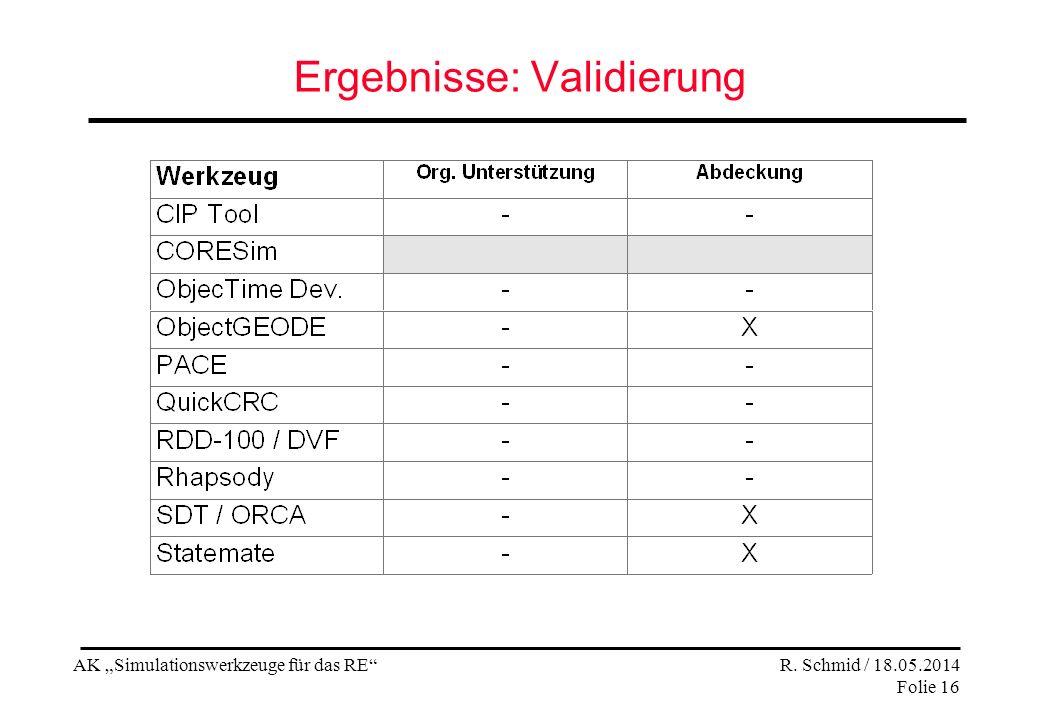 AK Simulationswerkzeuge für das RE R. Schmid / 18.05.2014 Folie 16 Ergebnisse: Validierung