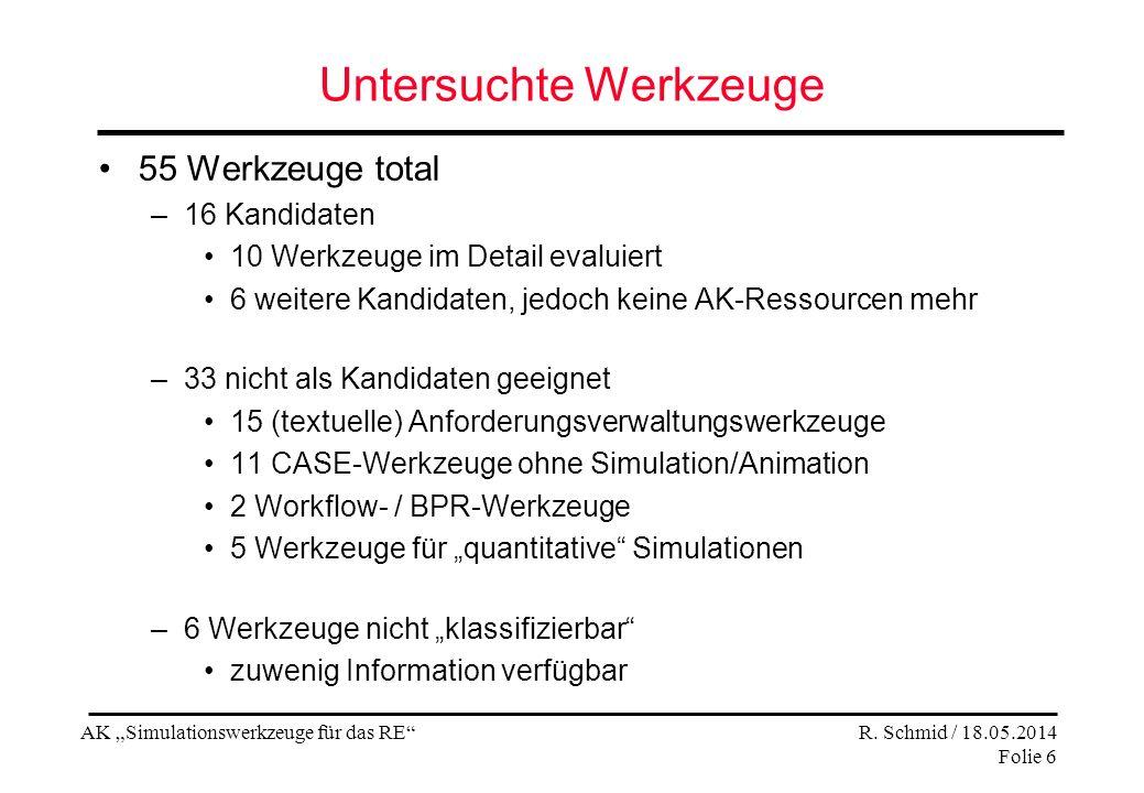 AK Simulationswerkzeuge für das RE R. Schmid / 18.05.2014 Folie 6 Untersuchte Werkzeuge 55 Werkzeuge total –16 Kandidaten 10 Werkzeuge im Detail evalu