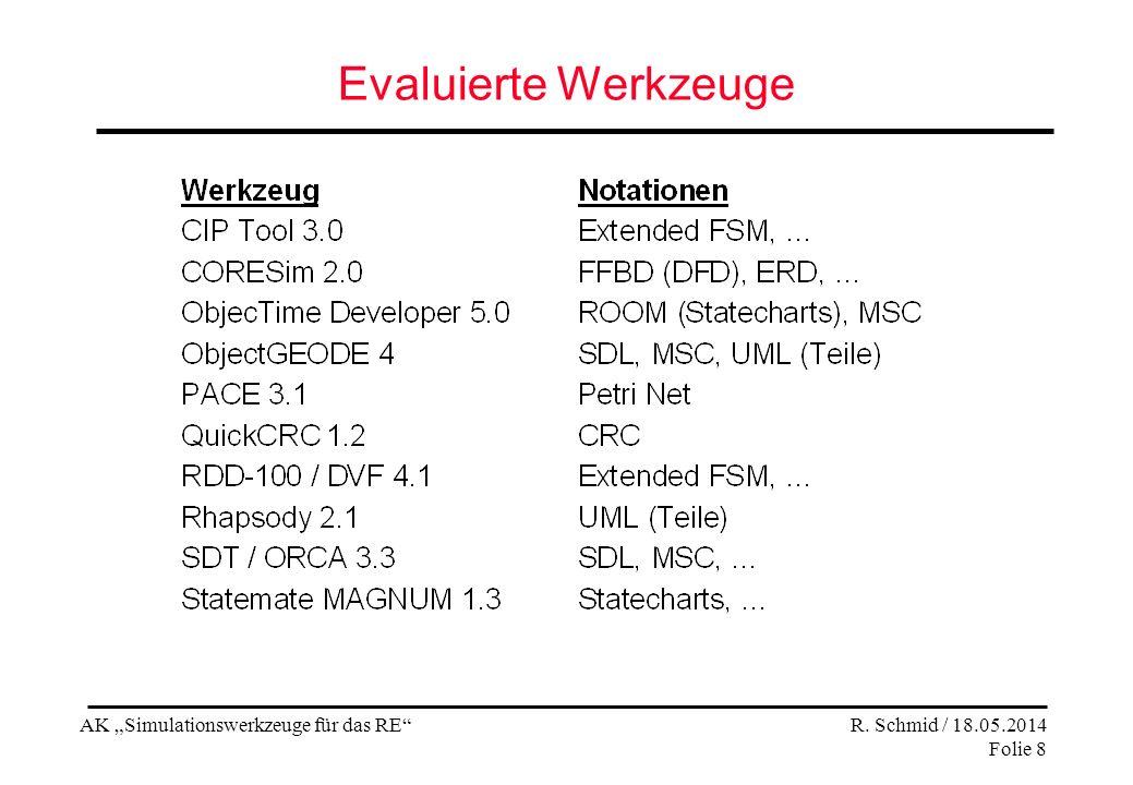AK Simulationswerkzeuge für das RE R. Schmid / 18.05.2014 Folie 8 Evaluierte Werkzeuge