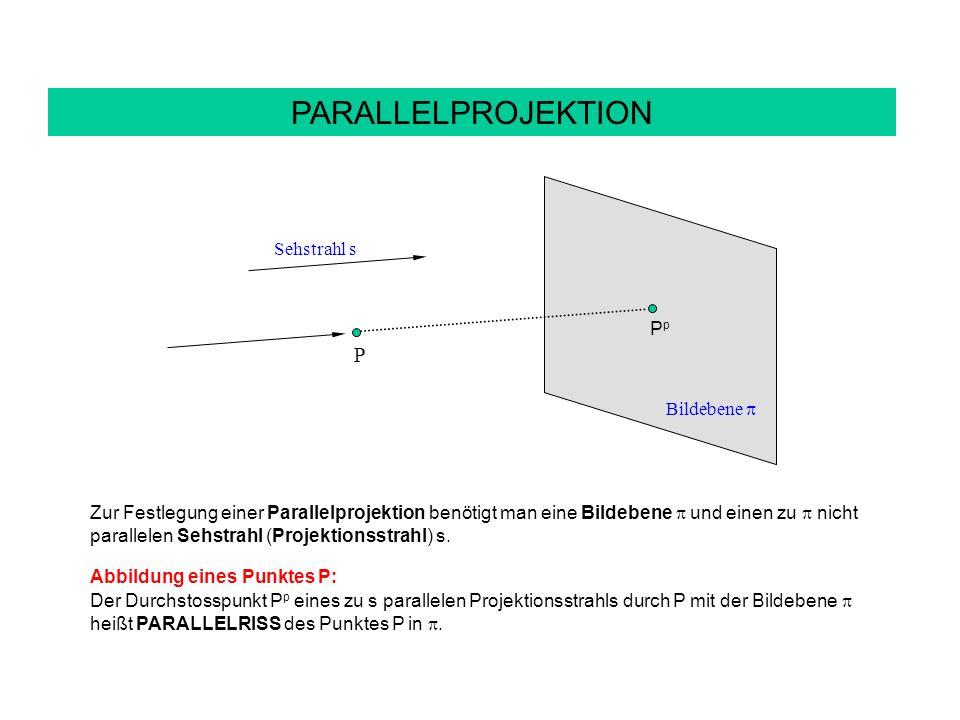 PARALLELPROJEKTION Zur Festlegung einer Parallelprojektion benötigt man eine Bildebene und einen zu nicht parallelen Sehstrahl (Projektionsstrahl) s.