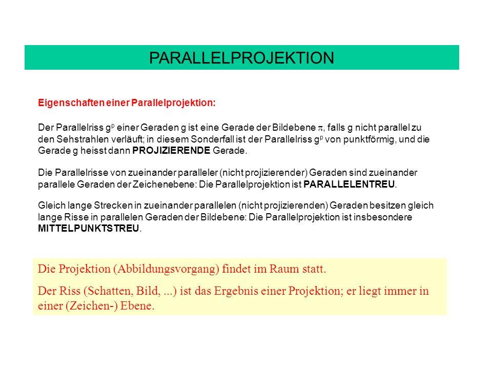 PARALLELPROJEKTION Eigenschaften einer Parallelprojektion: Die Parallelrisse von zueinander paralleler (nicht projizierender) Geraden sind zueinander parallele Geraden der Zeichenebene: Die Parallelprojektion ist PARALLELENTREU.