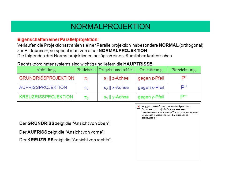 NORMALPROJEKTION Eigenschaften einer Parallelprojektion: Verlaufen die Projektionsstrahlen s einer Parallelprojektion insbesondere NORMAL (orthogonal) zur Bildebene, so spricht man von einer NORMALPROJEKTION.