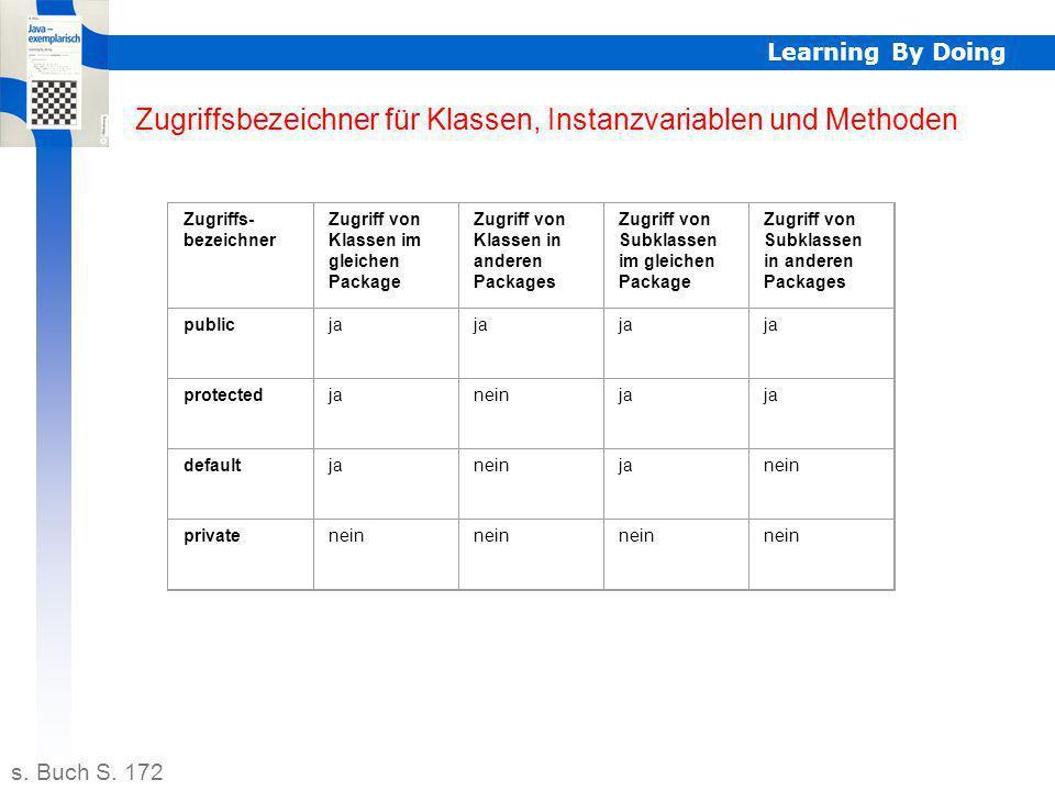 Learning By Doing Zugriffsbezeichner für Klassen, Instanzvariablen und Methoden s.