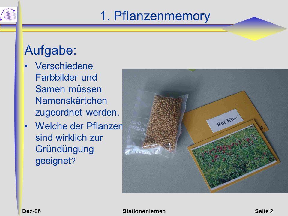 Dez-06StationenlernenSeite 3 Kommentar zu 1 Material: Memorykarten, Pärchen mit je einmal dem Pflanzennamen und dem Pflanzenbild, Saatproben zu den Karten (für BGJ sollten diese Saatproben beschriftet oder eine andere Erkennungsmöglichkeit gegeben sein).