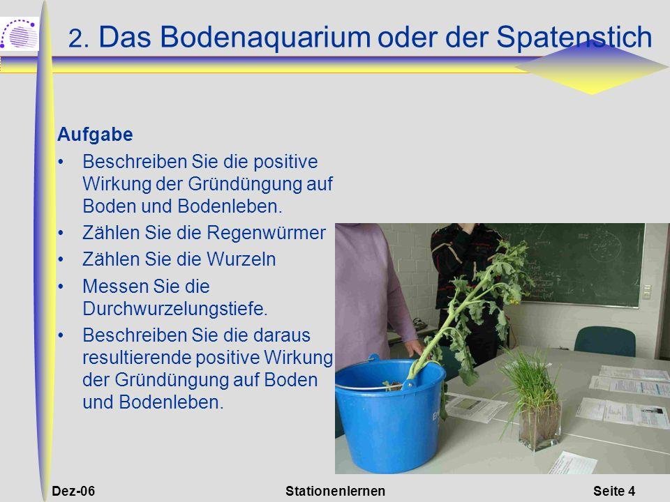 Dez-06StationenlernenSeite 4 2. Das Bodenaquarium oder der Spatenstich Aufgabe Beschreiben Sie die positive Wirkung der Gründüngung auf Boden und Bode