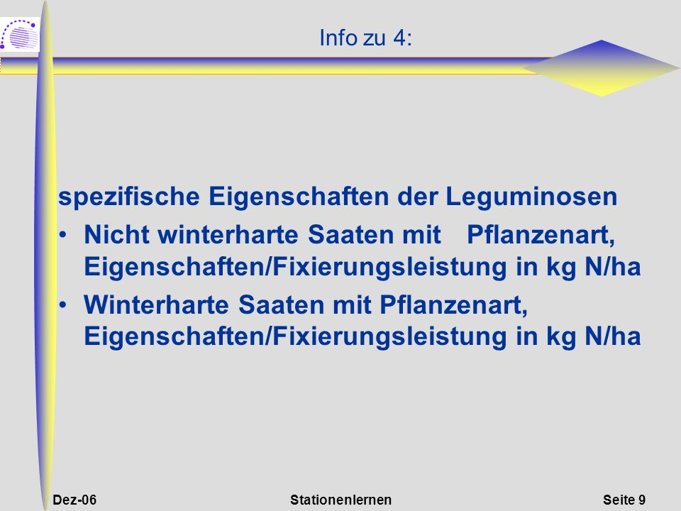 Dez-06StationenlernenSeite 9 Info zu 4: spezifische Eigenschaften der Leguminosen Nicht winterharte Saaten mitPflanzenart, Eigenschaften/Fixierungslei