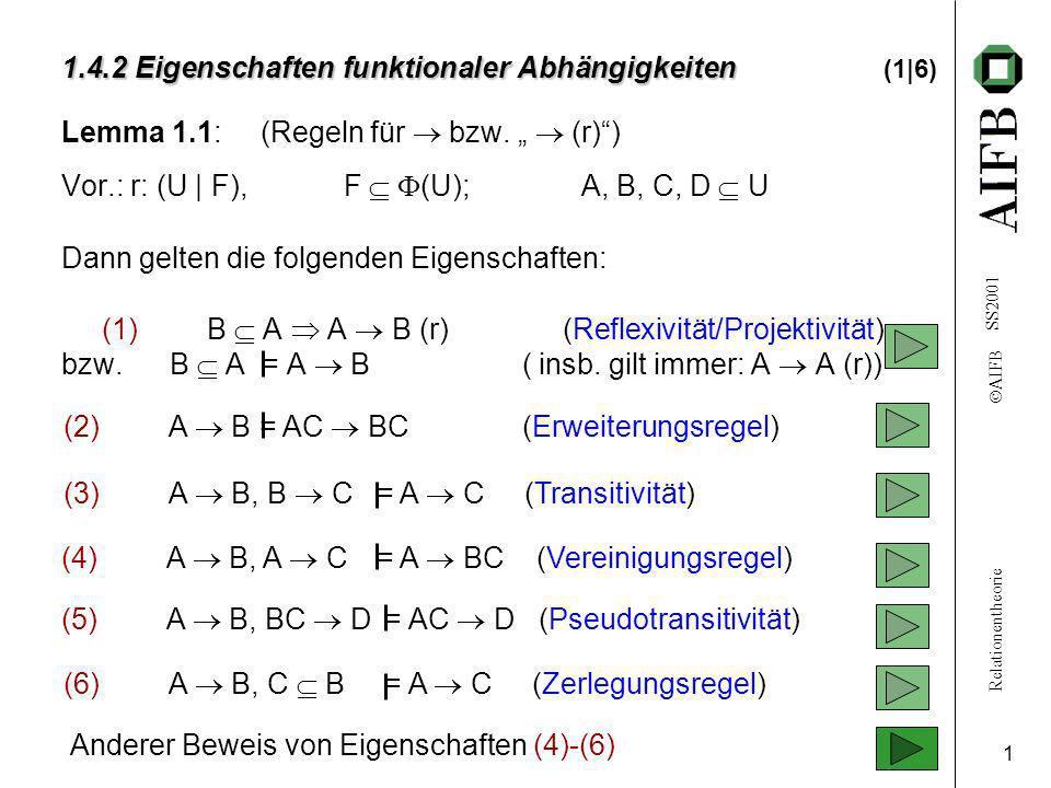 Relationentheorie AIFB SS2001 1 1.4.2 Eigenschaften funktionaler Abhängigkeiten 1.4.2 Eigenschaften funktionaler Abhängigkeiten (1|6) Lemma 1.1: (Regeln für bzw.