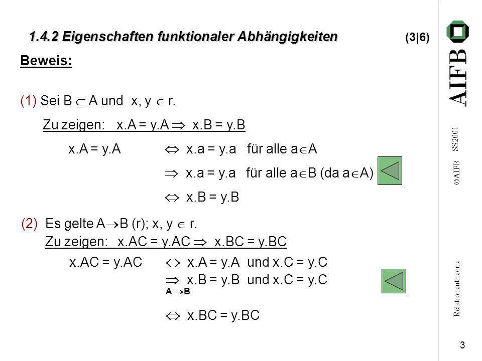 Relationentheorie AIFB SS2001 3 1.4.2 Eigenschaften funktionaler Abhängigkeiten 1.4.2 Eigenschaften funktionaler Abhängigkeiten (3|6) (2)Es gelte A B (r); x, y r.