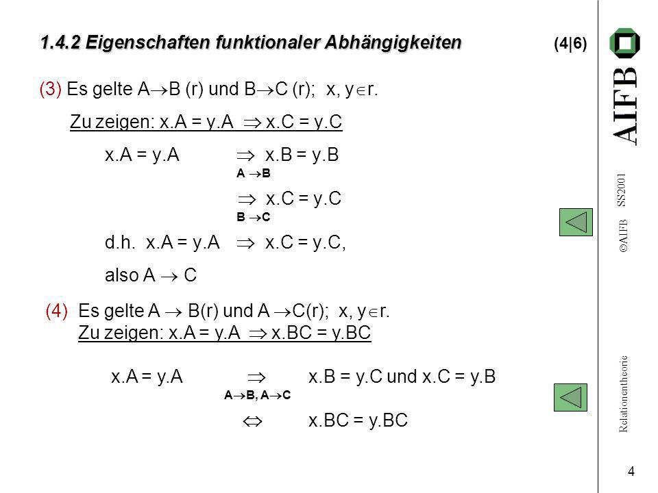Relationentheorie AIFB SS2001 4 1.4.2 Eigenschaften funktionaler Abhängigkeiten 1.4.2 Eigenschaften funktionaler Abhängigkeiten (4|6) (3)Es gelte A B (r) und B C (r); x, y r.