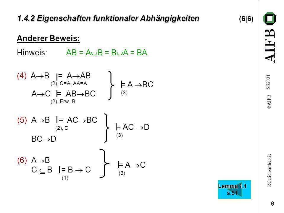 Relationentheorie AIFB SS2001 6 1.4.2 Eigenschaften funktionaler Abhängigkeiten 1.4.2 Eigenschaften funktionaler Abhängigkeiten (6|6) Anderer Beweis: Hinweis: AB = A B = B A = BA (4) A B = A AB (2), C=A, AA=A A C = AB BC (2), Erw.