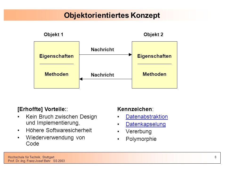 Hochschule für Technik, Stuttgart Prof.Dr.-Ing. Franz-Josef BehrSS 2003 19 Sicherheit.