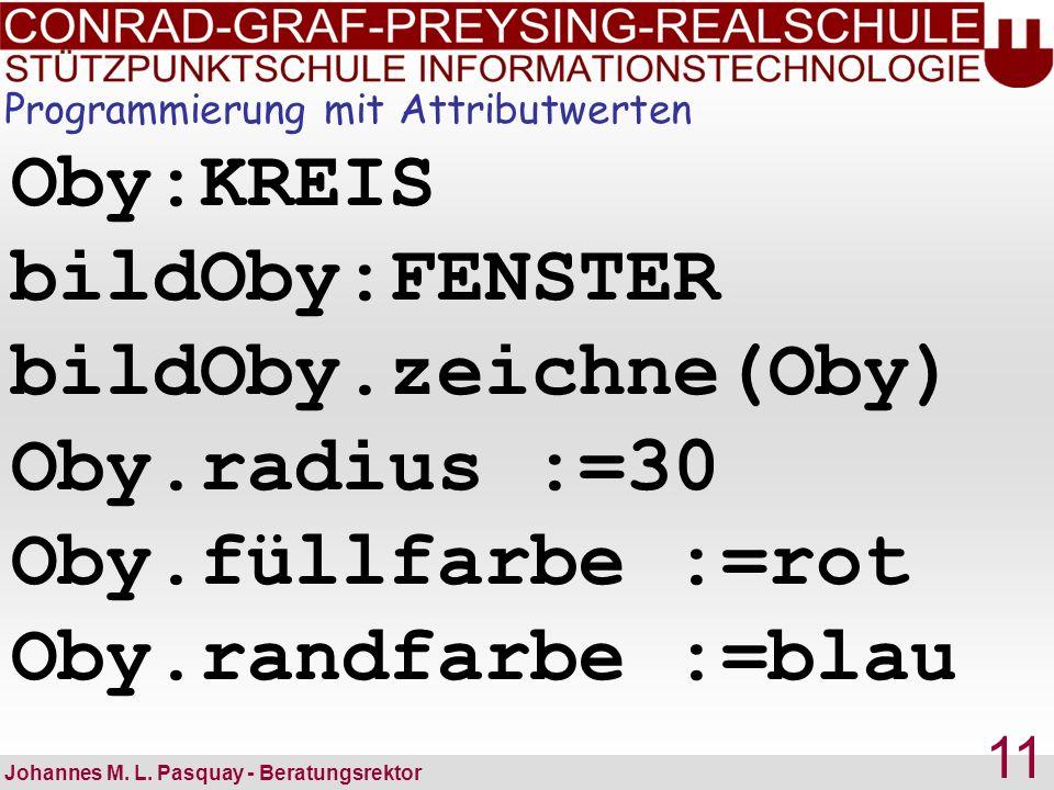 Programmierung mit Attributwerten Johannes M. L. Pasquay - Beratungsrektor Oby:KREIS bildOby:FENSTER bildOby.zeichne(Oby) Oby.radius :=30 Oby.füllfarb