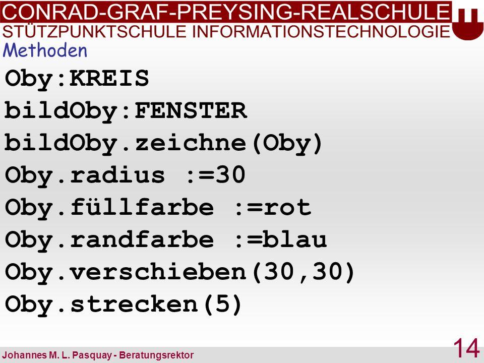 Methoden Johannes M. L. Pasquay - Beratungsrektor Oby:KREIS bildOby:FENSTER bildOby.zeichne(Oby) Oby.radius :=30 Oby.füllfarbe :=rot Oby.randfarbe :=b