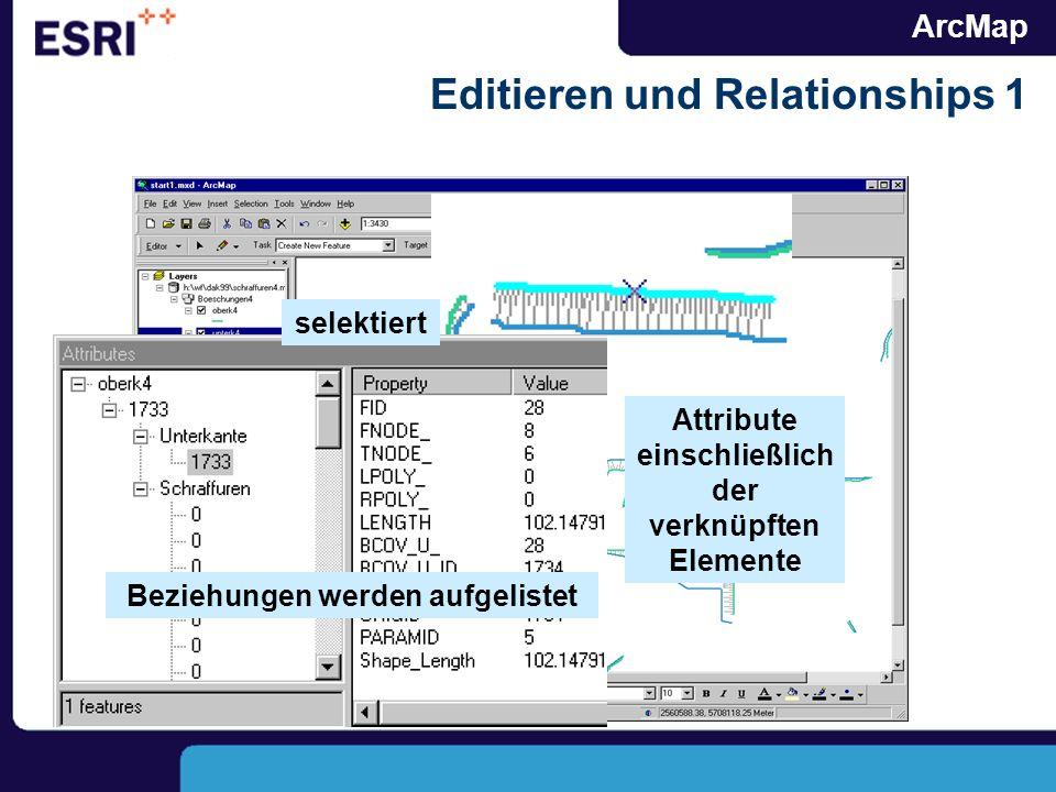 ArcMap Editieren und Relationships 1 Beziehungen werden aufgelistet selektiert Attribute einschließlich der verknüpften Elemente