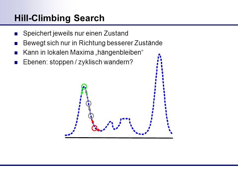 Hill-Climbing Search Speichert jeweils nur einen Zustand Bewegt sich nur in Richtung besserer Zustände Kann in lokalen Maxima hängenbleiben Ebenen: stoppen / zyklisch wandern?