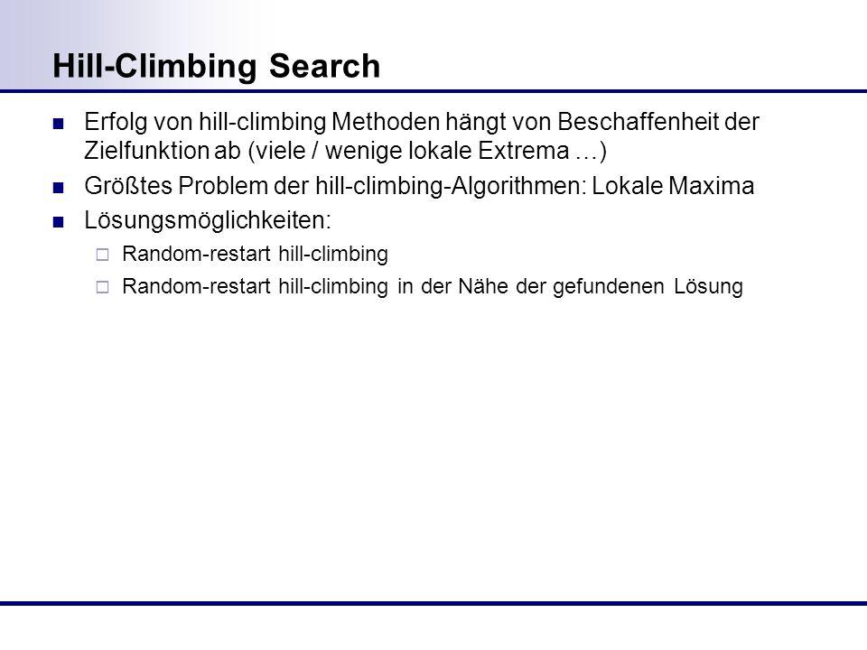 Hill-Climbing Search Erfolg von hill-climbing Methoden hängt von Beschaffenheit der Zielfunktion ab (viele / wenige lokale Extrema …) Größtes Problem der hill-climbing-Algorithmen: Lokale Maxima Lösungsmöglichkeiten: Random-restart hill-climbing Random-restart hill-climbing in der Nähe der gefundenen Lösung