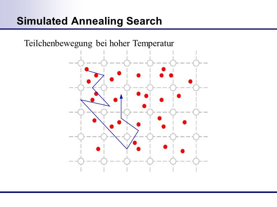 Simulated Annealing Search Teilchenbewegung bei hoher Temperatur