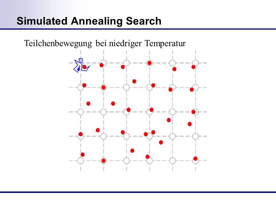 Simulated Annealing Search Teilchenbewegung bei niedriger Temperatur