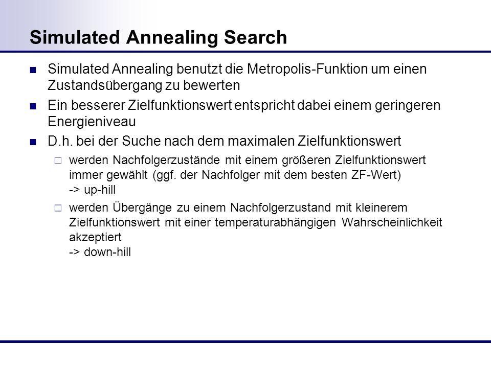 Simulated Annealing Search Simulated Annealing benutzt die Metropolis-Funktion um einen Zustandsübergang zu bewerten Ein besserer Zielfunktionswert entspricht dabei einem geringeren Energieniveau D.h.