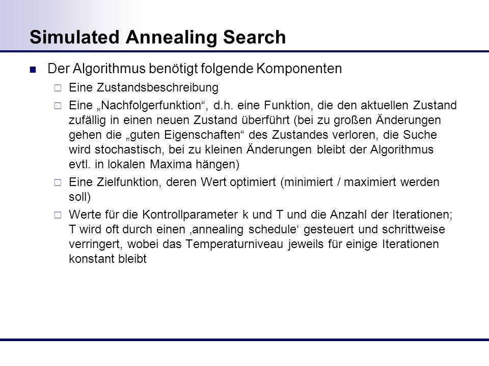 Der Algorithmus benötigt folgende Komponenten Eine Zustandsbeschreibung Eine Nachfolgerfunktion, d.h.