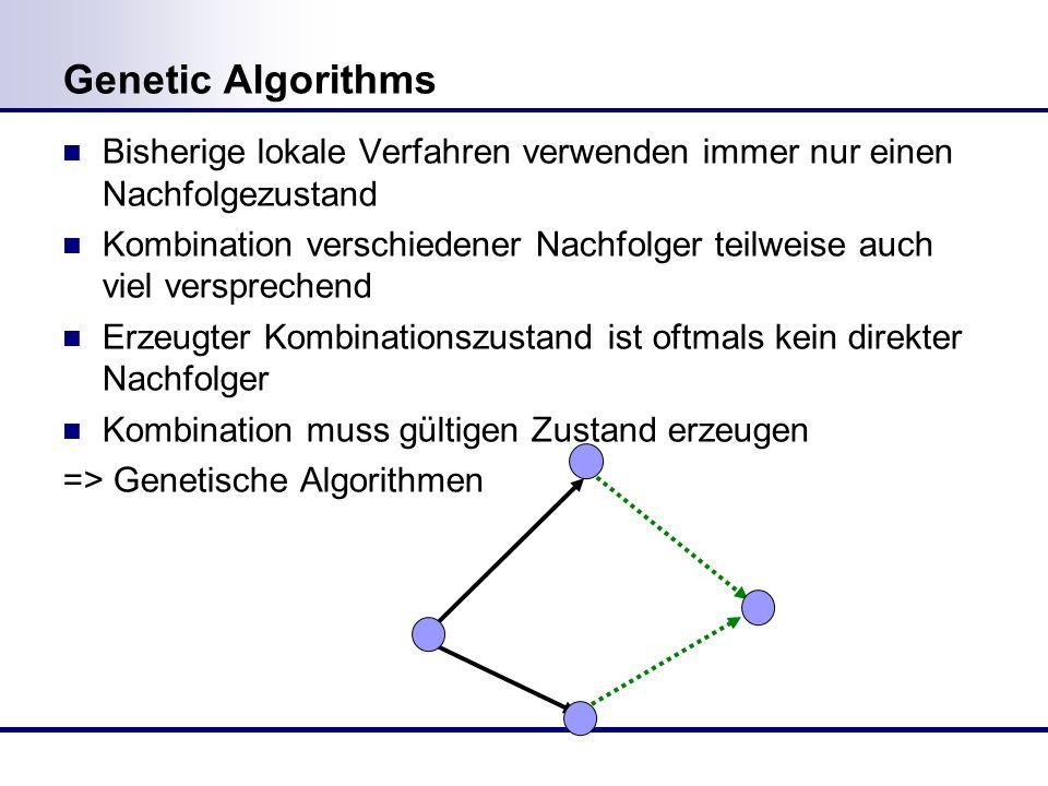 Genetic Algorithms Bisherige lokale Verfahren verwenden immer nur einen Nachfolgezustand Kombination verschiedener Nachfolger teilweise auch viel versprechend Erzeugter Kombinationszustand ist oftmals kein direkter Nachfolger Kombination muss gültigen Zustand erzeugen => Genetische Algorithmen