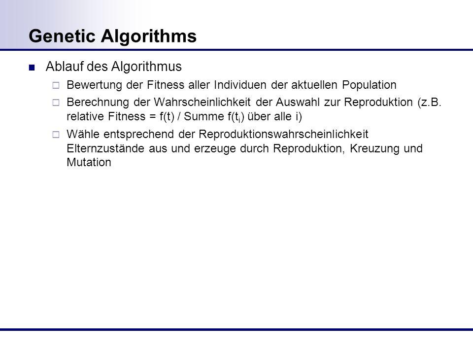 Genetic Algorithms Ablauf des Algorithmus Bewertung der Fitness aller Individuen der aktuellen Population Berechnung der Wahrscheinlichkeit der Auswahl zur Reproduktion (z.B.