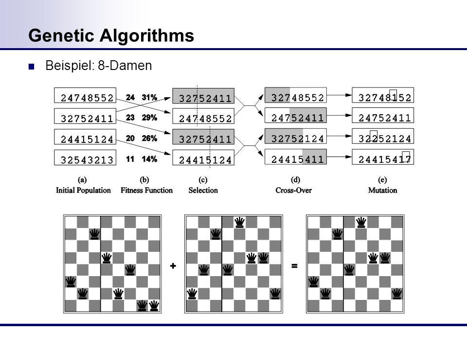 Genetic Algorithms Beispiel: 8-Damen