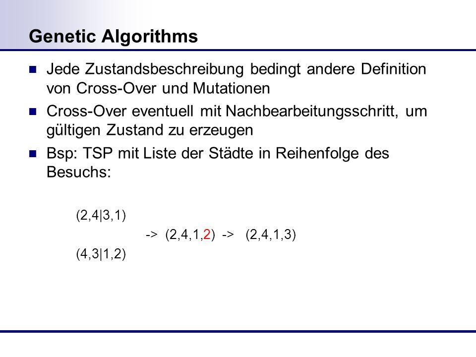 Genetic Algorithms Jede Zustandsbeschreibung bedingt andere Definition von Cross-Over und Mutationen Cross-Over eventuell mit Nachbearbeitungsschritt, um gültigen Zustand zu erzeugen Bsp: TSP mit Liste der Städte in Reihenfolge des Besuchs: (2,4|3,1) -> (2,4,1,2) -> (2,4,1,3) (4,3|1,2)