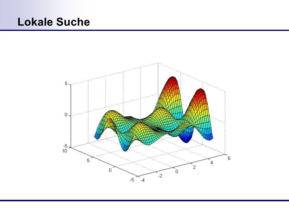 Simulated Annealing Search Die Energie des Nachfolgezustands unterliegt dabei der Boltzmann- Verteilung P(E) ~ exp(-E/kT) mit: E = Energie des Zustandes k = Boltzmann Konstante (k = 1.380 6503 × 10 -23 /) T = Temperatur D.h.