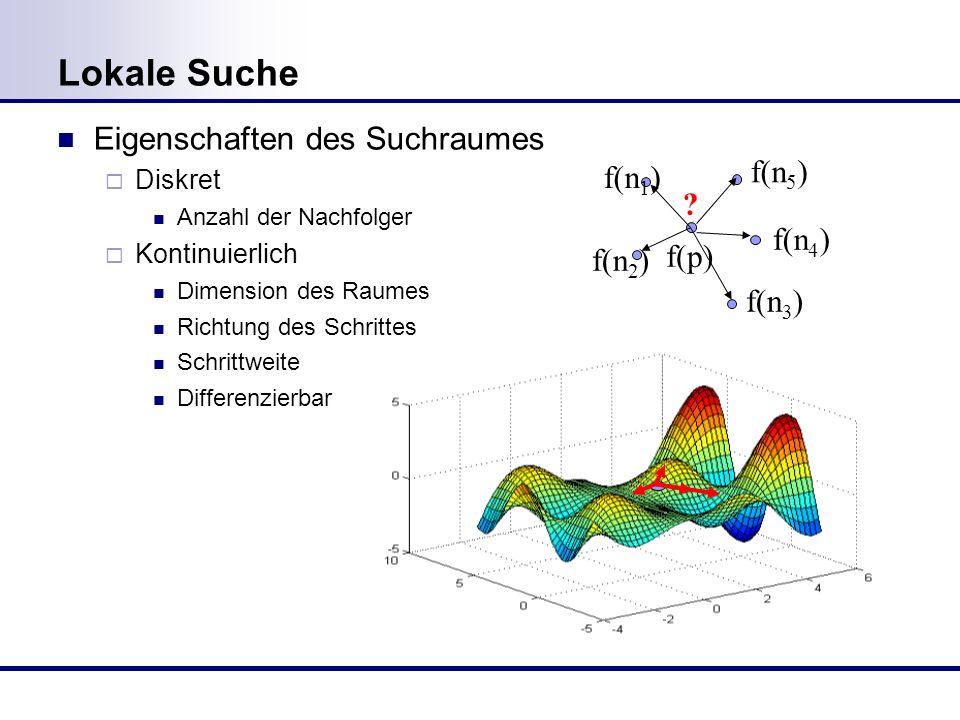 Lokale Suche Eigenschaften des Suchraumes Diskret Anzahl der Nachfolger Kontinuierlich Dimension des Raumes Richtung des Schrittes Schrittweite Differenzierbar f(p) f(n 3 ) f(n 4 ) f(n 5 ) f(n 2 ) f(n 1 ) ?