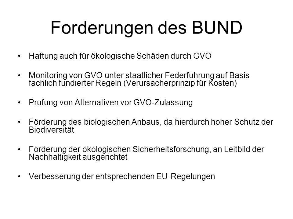 Forderungen des BUND Haftung auch für ökologische Schäden durch GVO Monitoring von GVO unter staatlicher Federführung auf Basis fachlich fundierter Re
