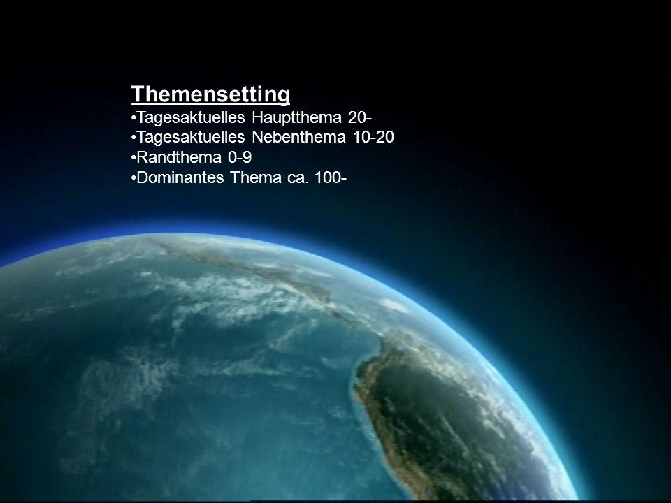 Themensetting Tagesaktuelles Hauptthema 20- Tagesaktuelles Nebenthema 10-20 Randthema 0-9 Dominantes Thema ca. 100-
